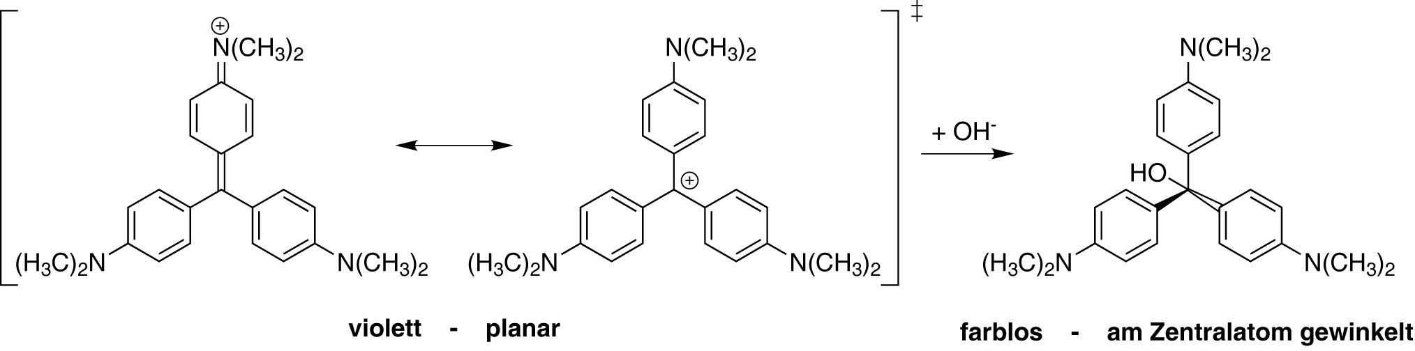 wichtigeste anorganischen basen tabelle