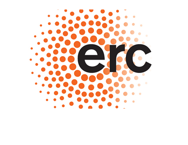 EU research funding ERC Grants: Six LMU proposals selected